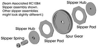 The slipper clutch provides a moment of slip during acceleration.