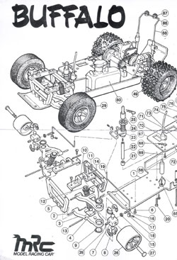 MRC Manuals