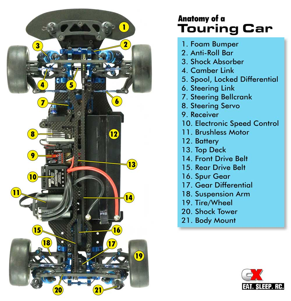 Beginner\'s Guide - Anatomy of a Touring Car - CompetitionX